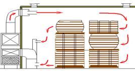 Kỹ thuật xử lý gỗ bằng phương pháp sấy